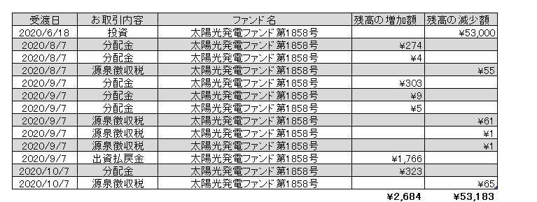 f:id:jun_0017:20201008133349p:plain