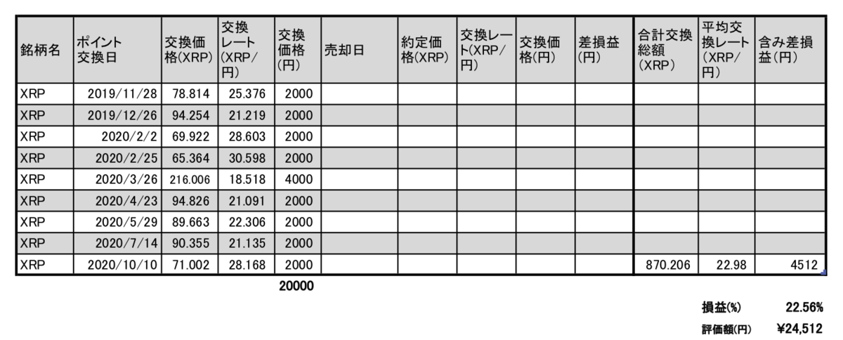 f:id:jun_0017:20201010161115p:plain