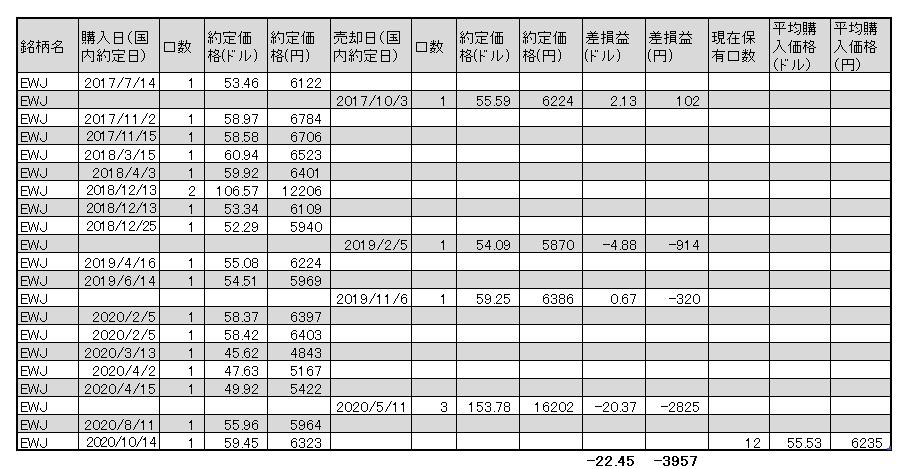 f:id:jun_0017:20201014104256p:plain