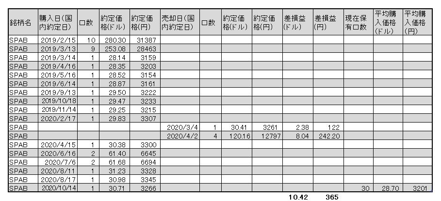 f:id:jun_0017:20201014104311p:plain