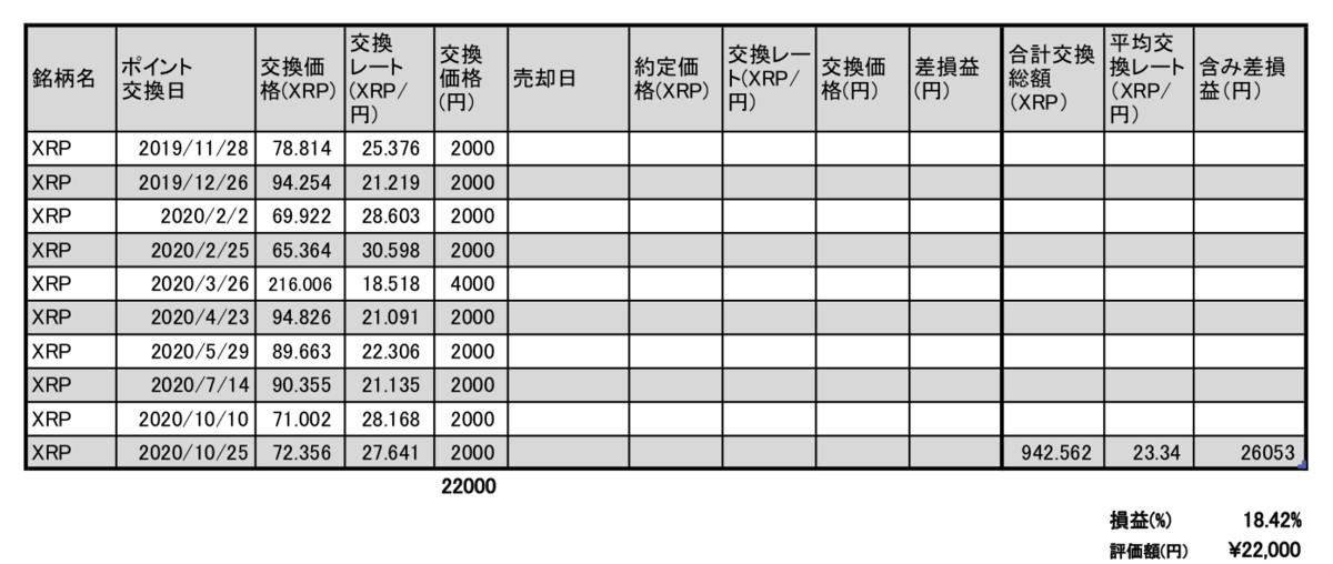 f:id:jun_0017:20201025150147p:plain