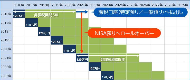 f:id:jun_0017:20201028132812j:plain