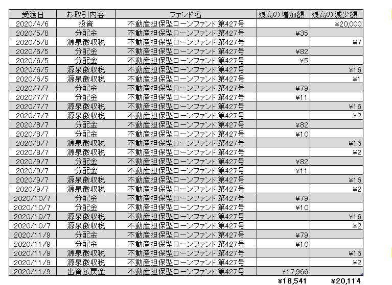 f:id:jun_0017:20201109173231p:plain