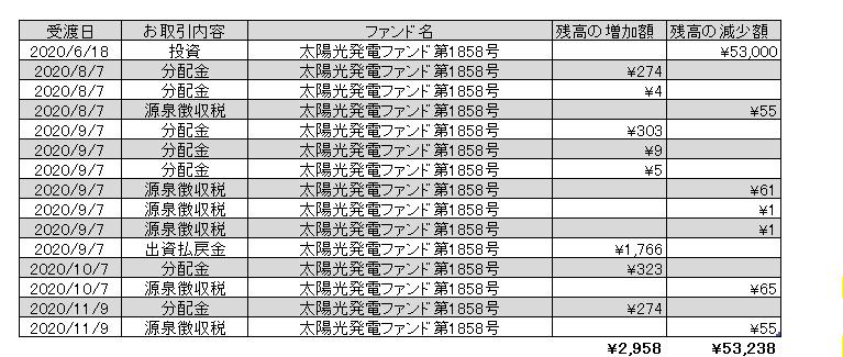 f:id:jun_0017:20201109173325p:plain