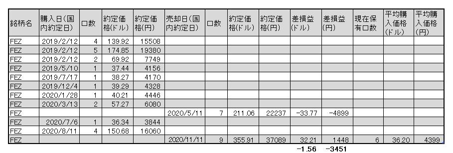 f:id:jun_0017:20201111134426p:plain