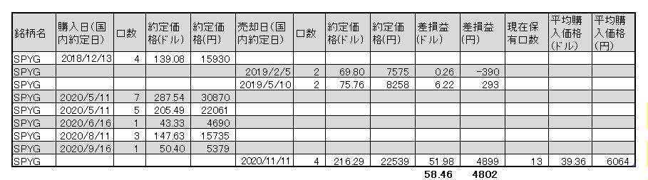 f:id:jun_0017:20201111134445p:plain