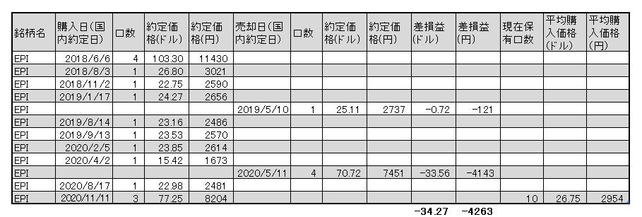 f:id:jun_0017:20201111134458p:plain