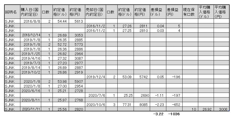 f:id:jun_0017:20201111134523p:plain