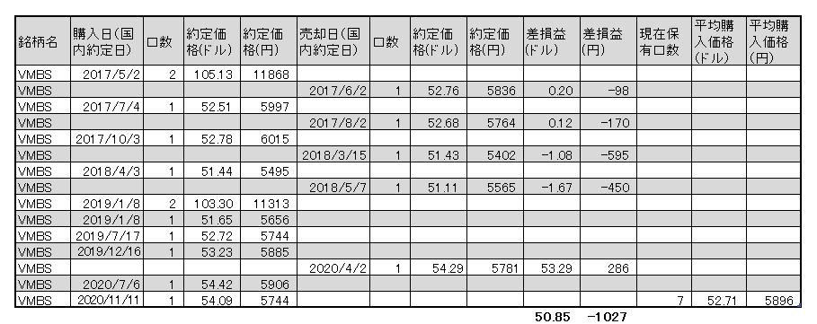 f:id:jun_0017:20201111134607p:plain