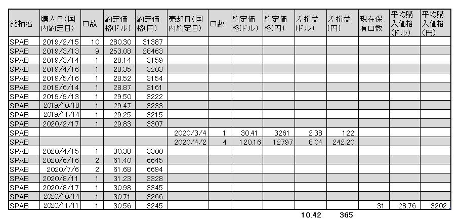 f:id:jun_0017:20201111134645p:plain