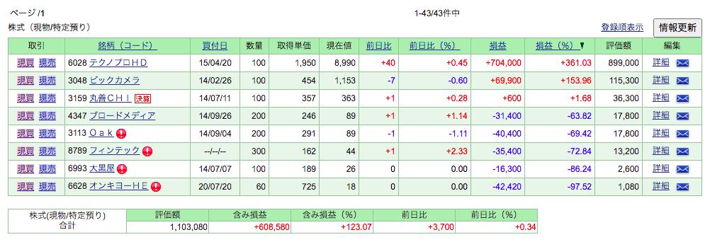 f:id:jun_0017:20201129102447p:plain