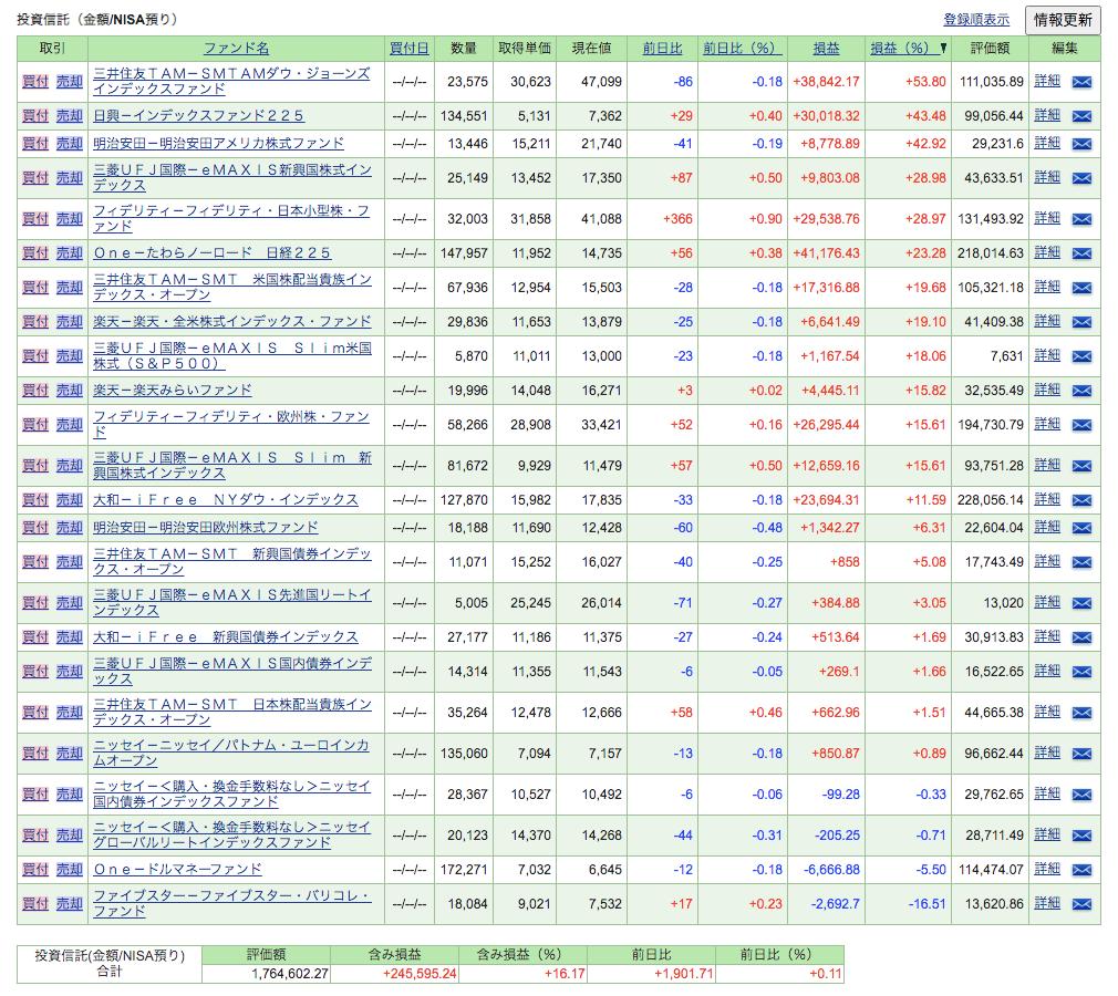 f:id:jun_0017:20201129115422p:plain