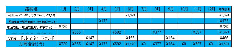 f:id:jun_0017:20201201174544p:plain