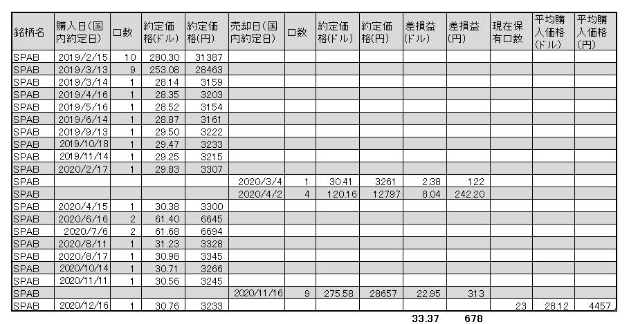 f:id:jun_0017:20201216190239p:plain