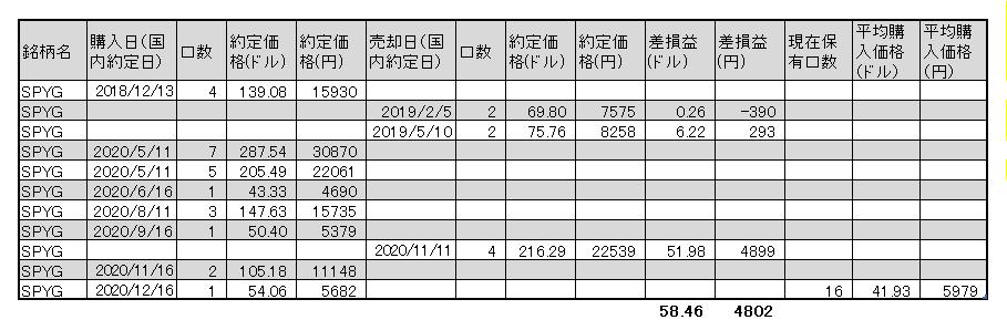 f:id:jun_0017:20201216190250p:plain