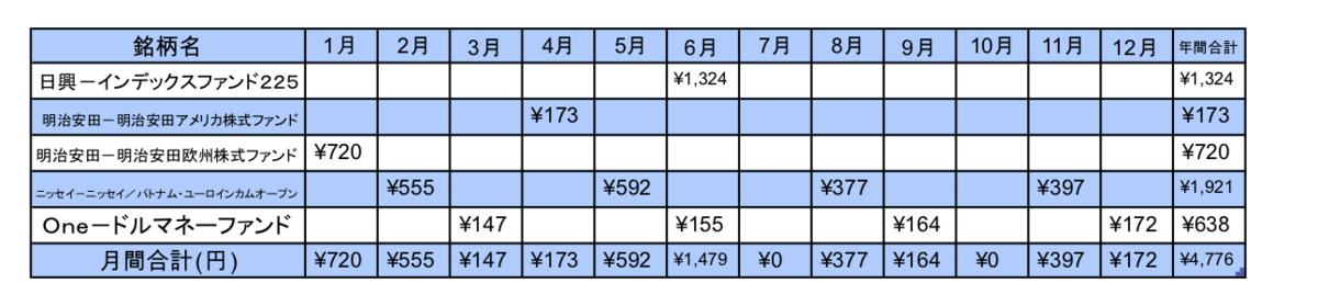 f:id:jun_0017:20201231120421p:plain