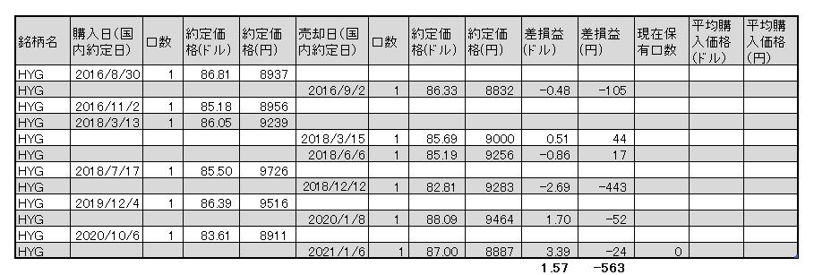 f:id:jun_0017:20210106163302p:plain