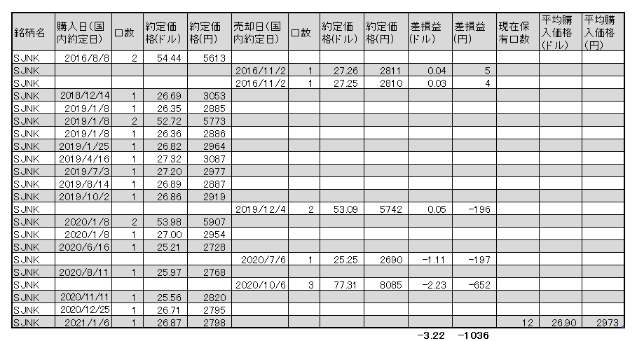 f:id:jun_0017:20210106163406p:plain