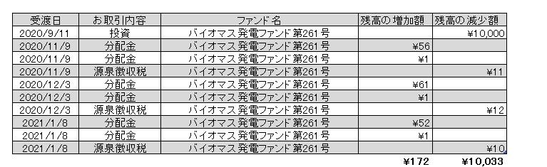 f:id:jun_0017:20210108163140p:plain