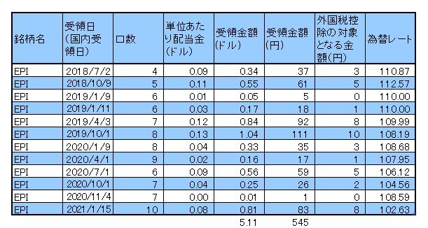 f:id:jun_0017:20210115132259p:plain