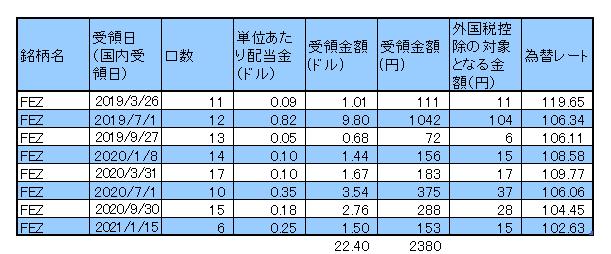 f:id:jun_0017:20210115132331p:plain