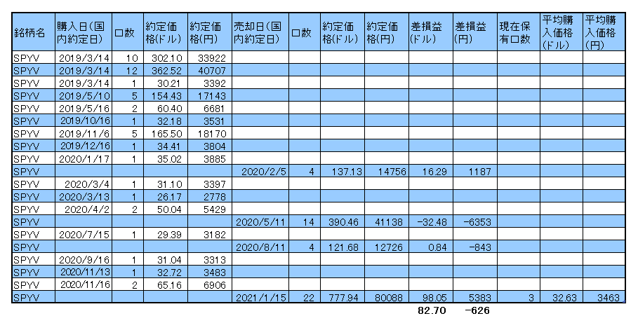 f:id:jun_0017:20210115134040p:plain
