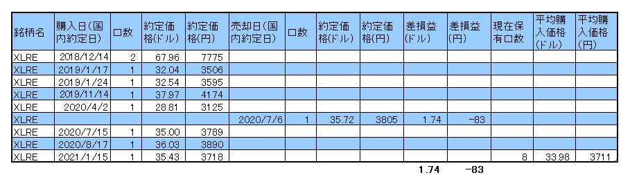 f:id:jun_0017:20210115134229p:plain