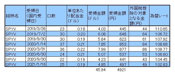 f:id:jun_0017:20210118164627p:plain