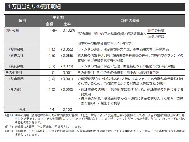 f:id:jun_0017:20210125144444p:plain