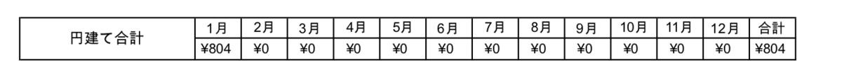 f:id:jun_0017:20210130120701p:plain