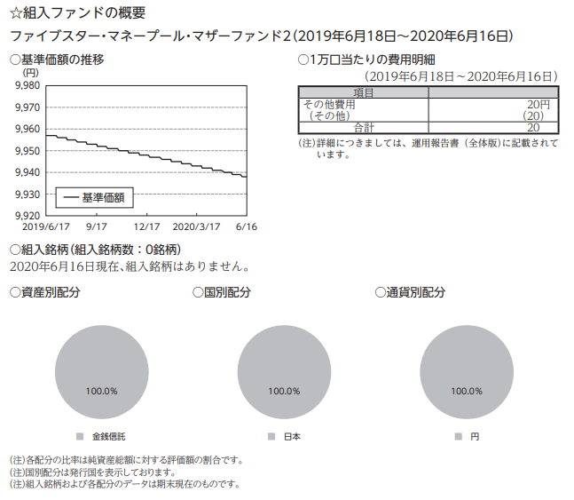 f:id:jun_0017:20210202114645p:plain