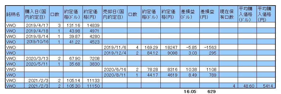 f:id:jun_0017:20210203142148p:plain