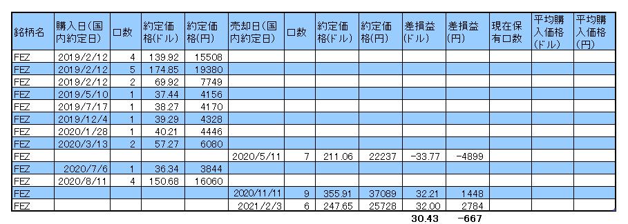 f:id:jun_0017:20210203142634p:plain