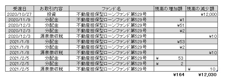 f:id:jun_0017:20210205164759p:plain