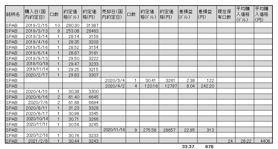 f:id:jun_0017:20210208140758p:plain