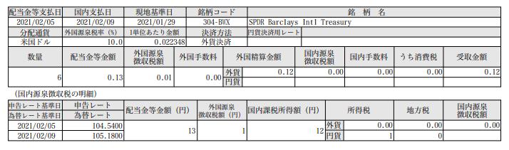 f:id:jun_0017:20210211144433p:plain
