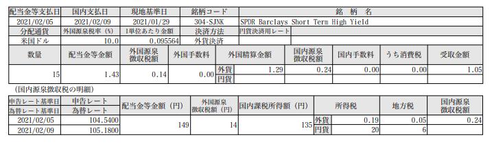 f:id:jun_0017:20210211144510p:plain