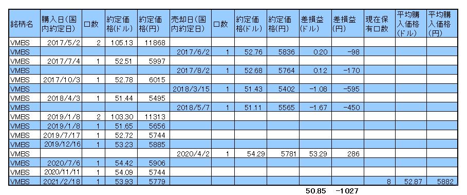 f:id:jun_0017:20210218173058p:plain