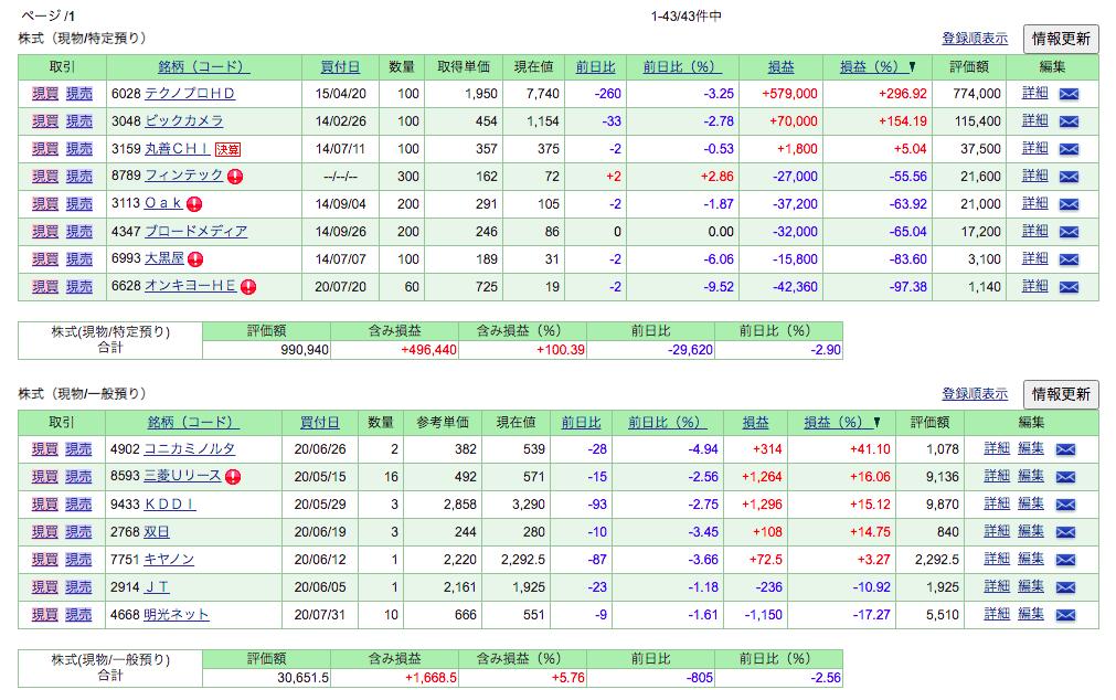 f:id:jun_0017:20210227123648p:plain