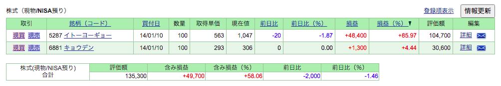 f:id:jun_0017:20210227123721p:plain