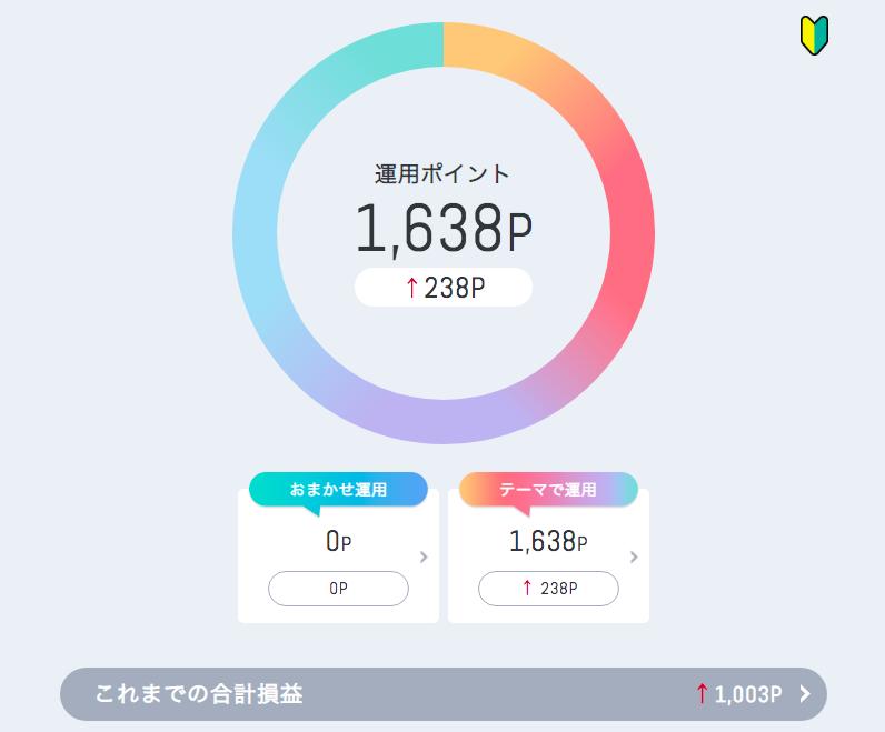 f:id:jun_0017:20210227124235p:plain