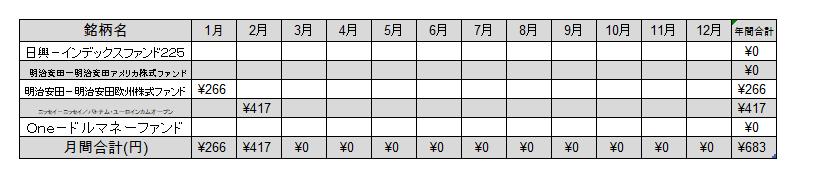f:id:jun_0017:20210301142300p:plain