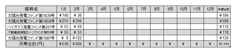 f:id:jun_0017:20210301142313p:plain