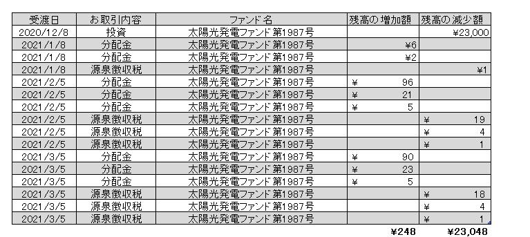 f:id:jun_0017:20210305220428p:plain
