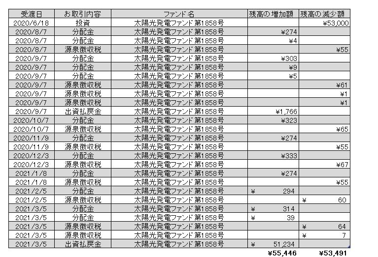f:id:jun_0017:20210305220530p:plain