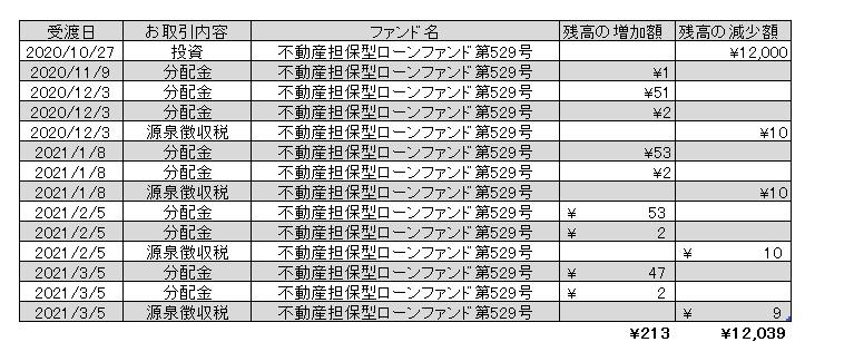 f:id:jun_0017:20210305220735p:plain