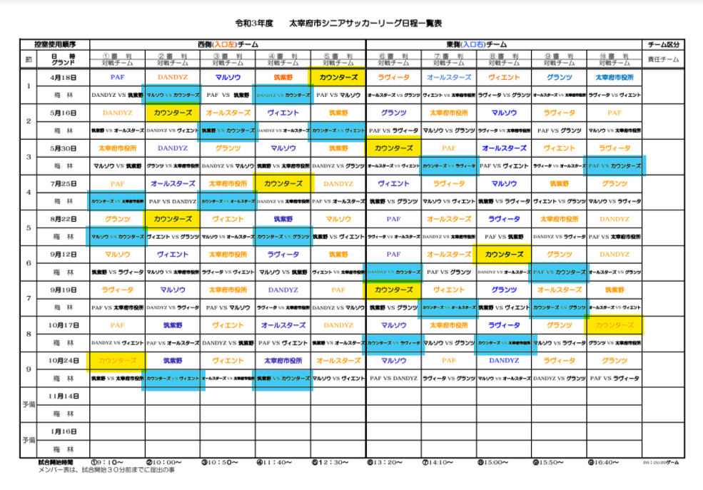 f:id:jun_0017:20210310161003p:plain