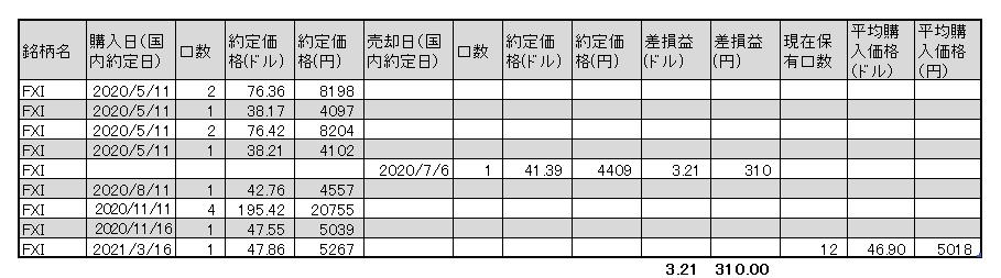 f:id:jun_0017:20210316205456p:plain