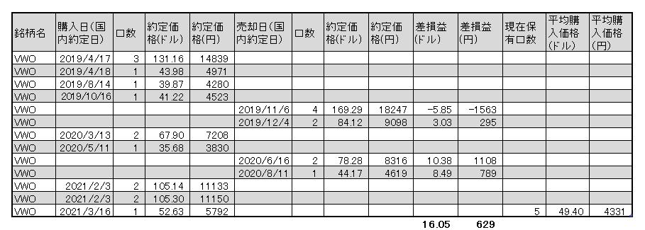 f:id:jun_0017:20210316205508p:plain