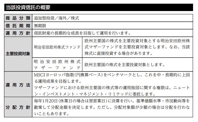 f:id:jun_0017:20210326124546p:plain